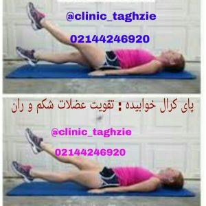 تخت شدن شکم و فرم دادن باسن - حرکت پای کرال خوابیده