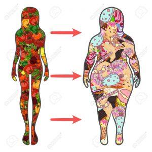 تغذیه سالم چیست