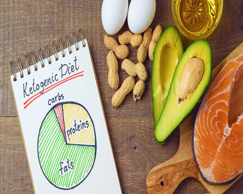 رژیم غذایی کتوژنیک، مزایا و خطرات بالقوه رژیم غذایی کتو